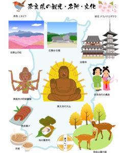 奈良の名物イラスト